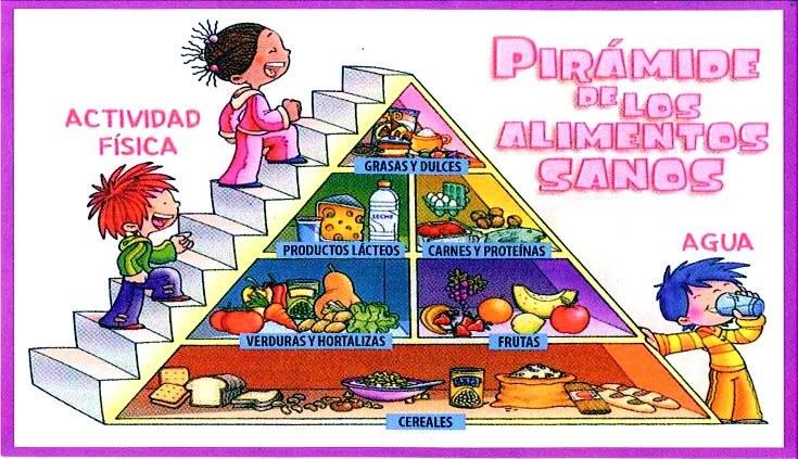 Menjar Saludable 2